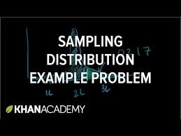 example probability of sample mean exceeding a value video  example probability of sample mean exceeding a value video khan academy
