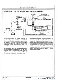 f912 john deere wiring schematic quick start guide of wiring diagram • jd f935 fuse box diagram 24 wiring diagram images wiring diagrams swissknife co john deere lx255 john deere f911