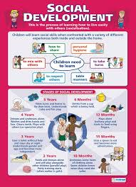 Social Skills Chart Social Development Child Development Posters Gloss Paper