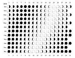 2018 Moon Chart Chinese Lunar Calendar 2018 Templates Free Printable