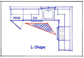 12 Photos Gallery of: How to Design an L Shaped Kitchen Layouts