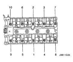 2005 suzuki reno engine wiring diagram for car engine fuse box on 2005 suzuki reno engine suzuki on 2005 suzuki reno engine further 2005 scion xb wiring diagram on 2006