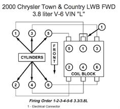 dmm 4g92 sohc wiring diagram measuring tools & sensors questions 4G92 Mivec 4g92 Sohc Wiring Diagram #37
