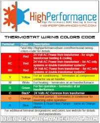 rheem heat pump low voltage wiring diagram all wiring diagrams rheem heat pump low voltage wiring diagram