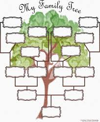 Family Tree Template Family Tree Forms Online