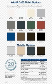 Automotive Paint Color Chart Color Chart Automotive Paint Color Scheme Paint
