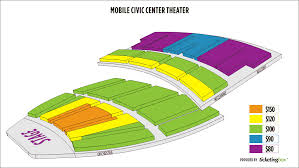 Mobile Civic Center Theater Seating Chart Mobile Civic Center Seating Chart Elcho Table