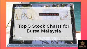 Top 5 Free Stock Charts For Bursa Malaysia To Simplify Your