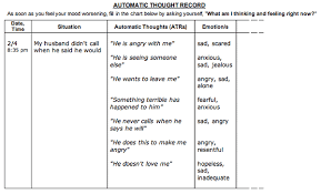 Cbt Behavior Chart All About Depression Online Cognitive Behavioral Therapy