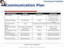 Internal Communication Plans Strategic Plan Template Baniocha Info