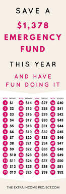 17 Amazing Money Saving Charts You Wish You Knew About Sooner