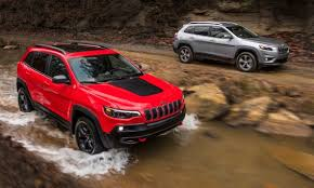 Jeep Towing Chart 2019 Jeep Towing Capabilities How Much Can It Tow