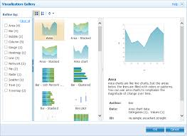 Cognos Line Chart Whats New In Ibm Cognos Bi Server 10 2 1 And 10 2 1 Fixpack