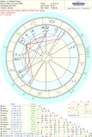 Saturn Return Birth Chart Robert Peace A Saturn Return Tale Astrochologist Com