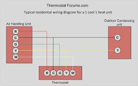 thermostat wiring diagram residential thermostat a c wiring diagram for one stage cooling one stage heating