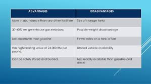 Advantages And Disadvantages Of Natural Gas Natural Gas Advantage And Disadvantage Of Natural Gas Ptro Info