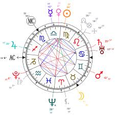 Astrology And Natal Chart Of Elizabeth I Of England Born On