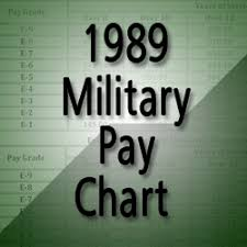 1989 Military Pay Chart