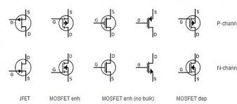 Electronics Tutorial Mosfet Basics