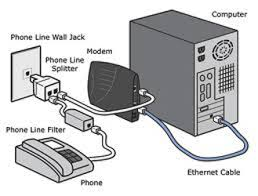 at amp t dsl modem wiring diagram just another wiring diagram blog • at amp t dsl modem wiring diagram images gallery