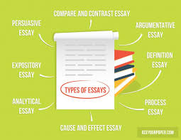 types of expository essays different types of essays to write aceyourpaper com