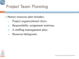 Information System Department Organizational Chart Lecture 8 Project Human Resource Communications