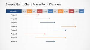 Project Planning Timeline Simple Gantt Chart Powerpoint Diagram
