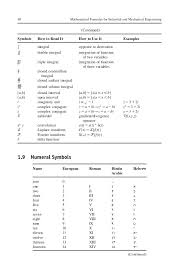 Math Symbols Meanings Greek Letter For Mean Math Symbols And Special Numbers 0