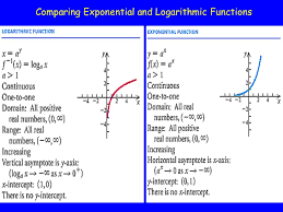 11 comparing exponential and logarithmic functions