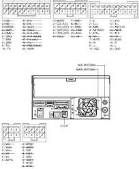 pioneer stereo wiring diagram dxt ub pioneer wiring diagram for pioneer dehp47dh wiring diagram schematics on pioneer stereo wiring diagram dxt 2369ub