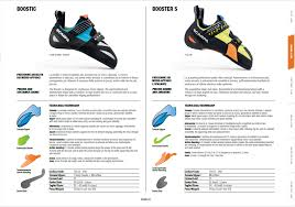 Scarpa Climbing Shoe Comparison Chart Shoe Catalogs A List Of Real Catalogs To Inspire You For