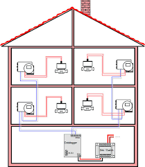 house wiring list the wiring diagram btu network documentation from istec corporation the flow house wiring