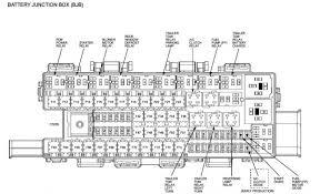 2009 ford f150 fuse panel diagram starter cut off switch community 2010 chevy silverado fuse box diagram at 2009 Truck Fuse Box Diagram