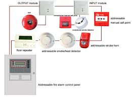 alarm 24v systems manual call