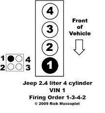 jeep 2 4 liter firing order — ricks Jeep 4 Cylinder Engine Diagram Jeep CJ7 Engine