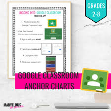 Google Classroom Basics Anchor Charts