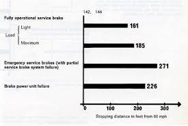 1973 volvo 142 144 145 pg 78 consumer information
