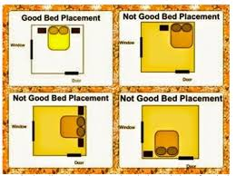 feng shui tips furniture placement. photo credit leovandesigncom feng shui tips furniture placement