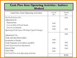 12 Statement Of Cash Flows Direct Method Proposal Bussines