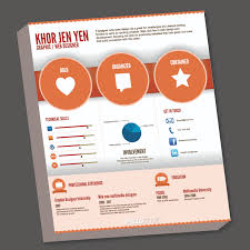 Tips For A Killer Graphic Resume Styleresumes
