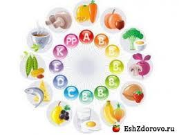 Рациональное питание образ жизни и основы рациональное питание необходимое продукты