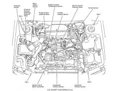 wrx engine bay parts diagram wiring diagram and ebooks • 2008 subaru outback parts diagram inspirational 2003 subaru engine rh omnicelusa com 2002 wrx engine diagram