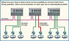 profibus cable wiring diagram wiring diagram Profibus Wiring Diagram profibus factory siemens s7 200 siemens profibus connector wiring diagram