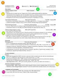 Ambassador Cv How To Write An Outstanding Cv Resume