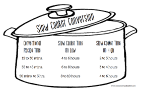Oven To Slow Cooker Conversion Chart Crockpot Conversion Chart For Your Favorite Oven Baked