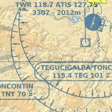 Mhtg Tegucigalpa Toncontin Intl