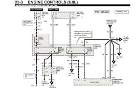 ford e 450 motorhome wiring diagram wiring diagram website ford e 450 motorhome wiring diagram wiring diagram website