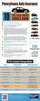 allstate car insurance quotes california