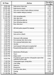 wedding itinerary weddings, do it yourself wedding forums Wedding Itinerary Samples www princessweddings com au pdfs wedding itinerary sample free
