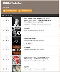 Club Charts 2014 Esrr At Number 1 In Australia Club Charts Elite Music